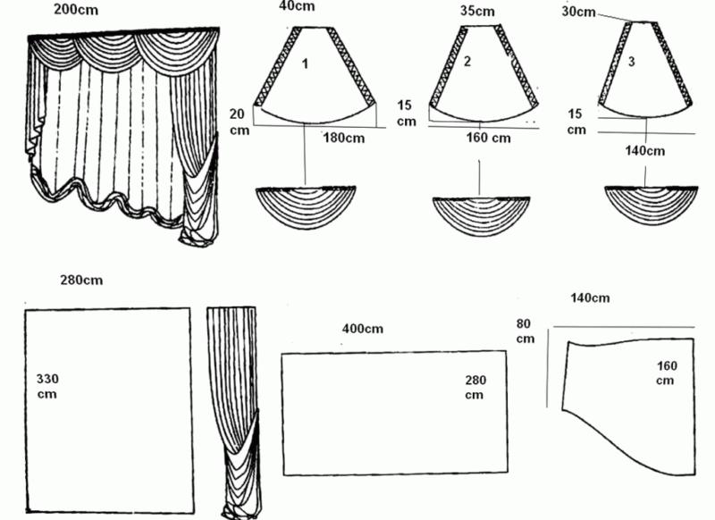 шторы: раскрой и выкройки